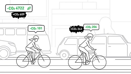DATA | //clanky/2019/aplikace | kola jsou lepsi