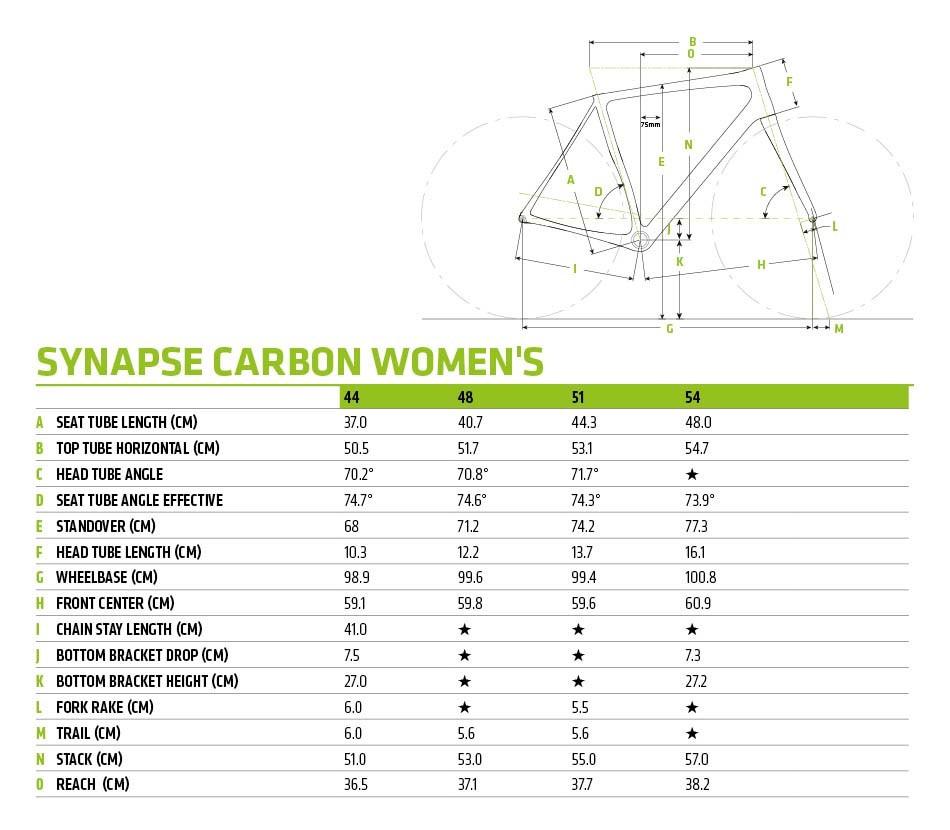Synapse Hi-MOD Disc Women's RED eTap -