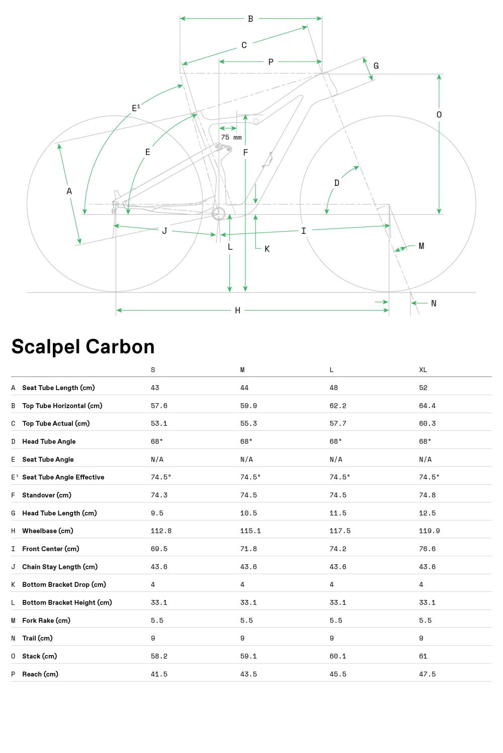 ScalpelCarbon 3 -