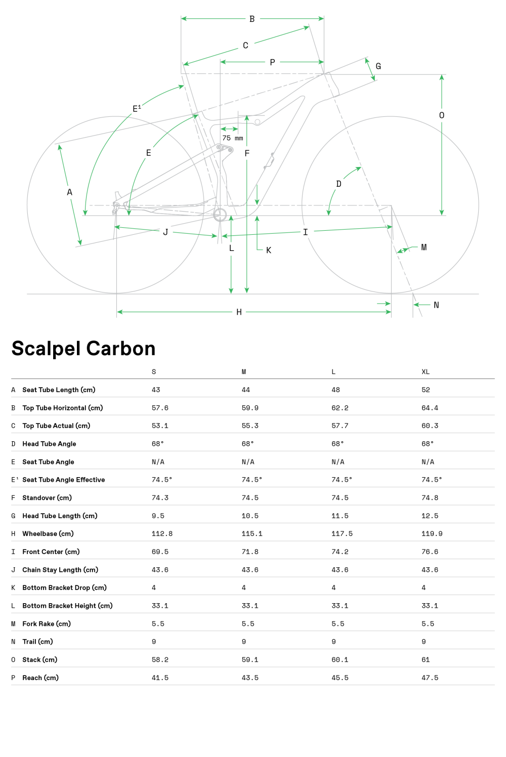 ScalpelCarbon 4 -