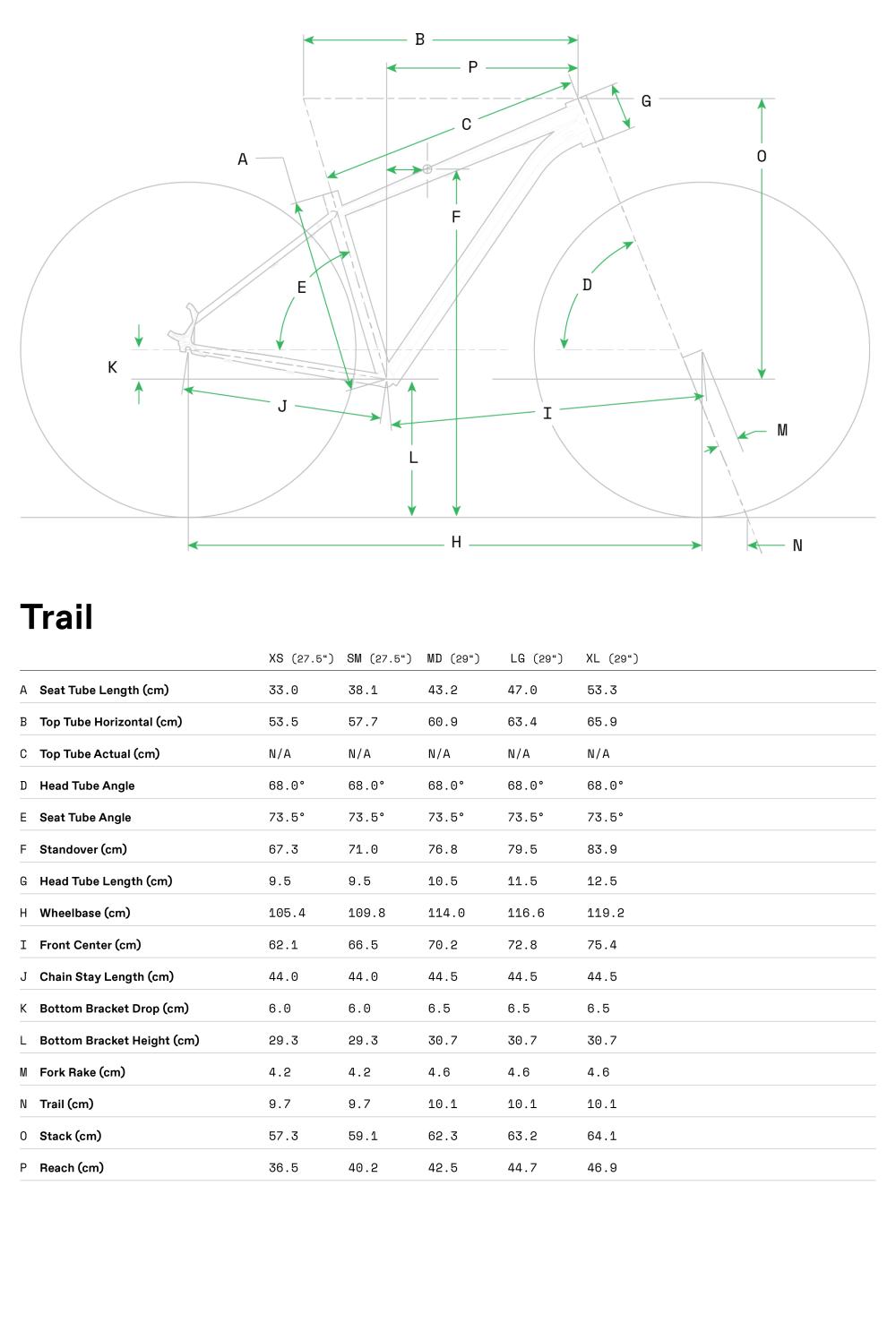 Trail 5 -