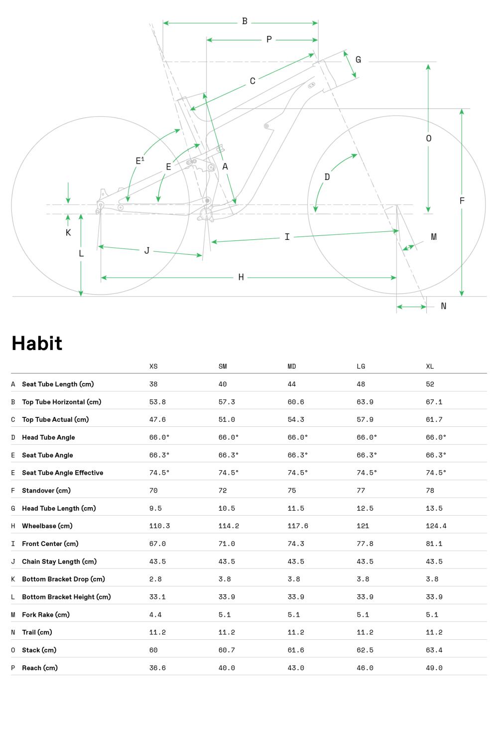 Habit Carbon 2 -