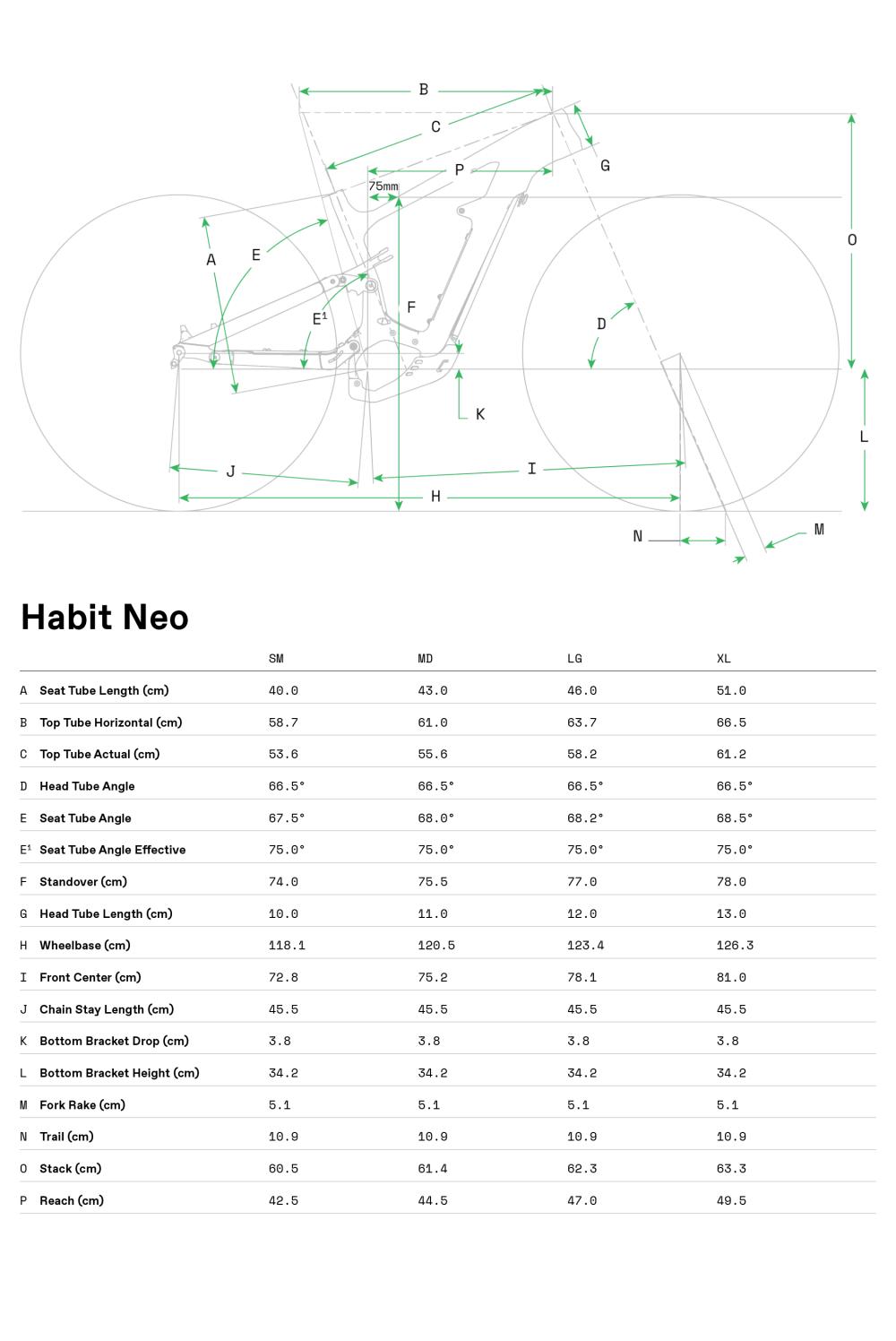 Habit Neo 3+ -